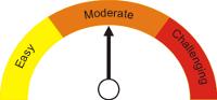 moderate-